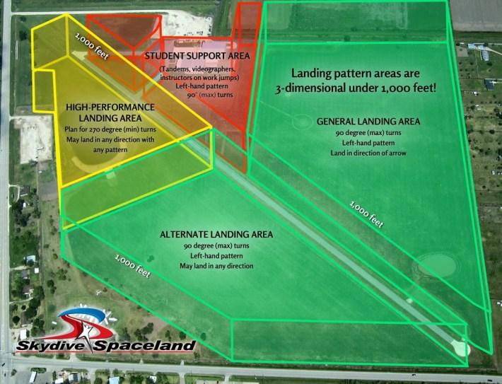 Landing zones