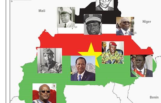 5 août 2020: 60 ans d'indépendance pour le Burkina: Du «tcha-tcha-tcha» aux dures réalités