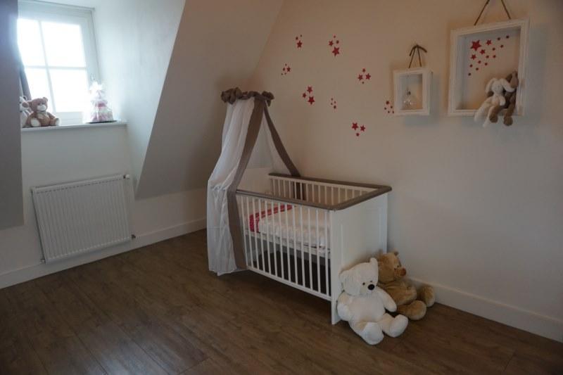 Babykamer In Hoek : De babykamer is zo goed als klaar aukjeswereld