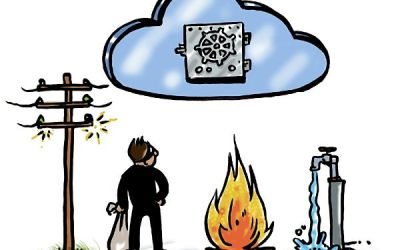 ¿Por qué tengo que tener un programa de gestión cloud en mi colegio?