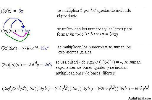 Multiplicación algebraica (monomios)