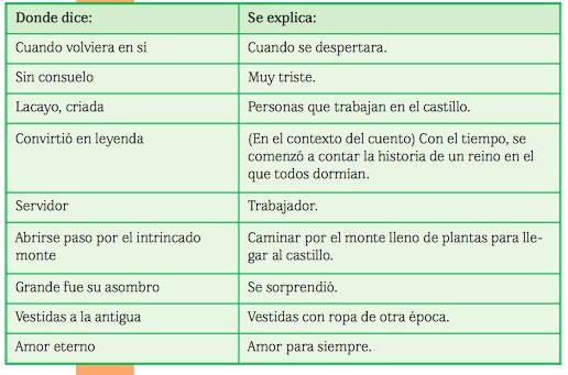 cuentos 2