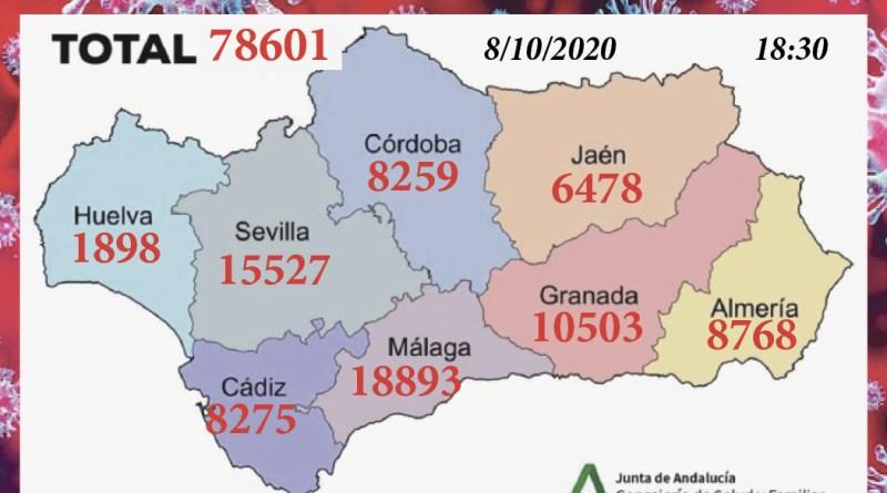Totales de contagios de Covid en Andalucía