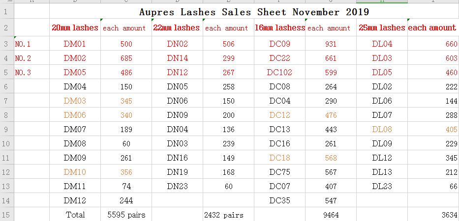 AupreLashes-Sales-Sheet-November-2019