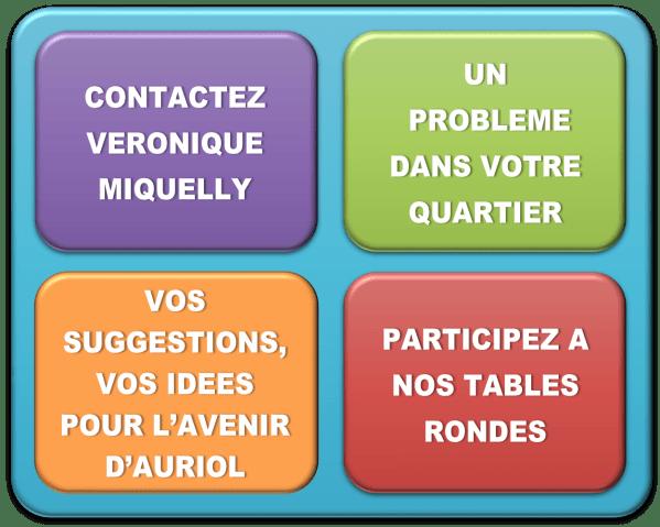 VOS SUGESTIONS, VOS IDÉES POUR L'AVENIR D'AURIOL