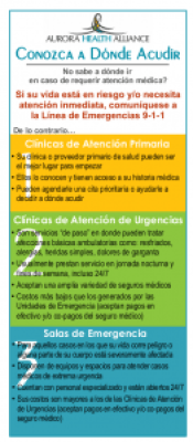 Know Where to Go - Rack Card in Spanish