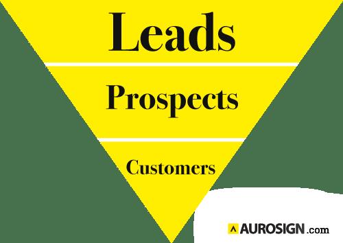 Sales Funnel Pyramid