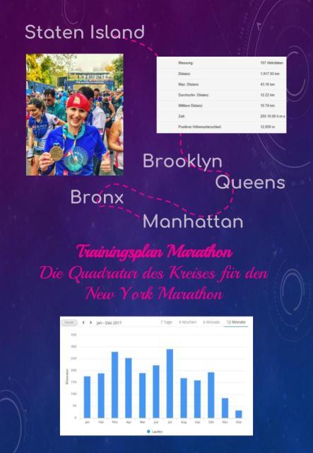 Vorbereitung New York Marathon, Trainingsplan Marathon, Marathon Trainingsplan