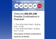 Powerball Odds Lottery