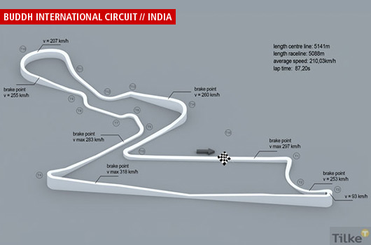 Buddh International Circuit Design