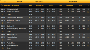 18bet odds display