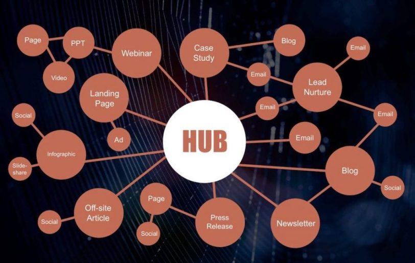 hub and spoke model.