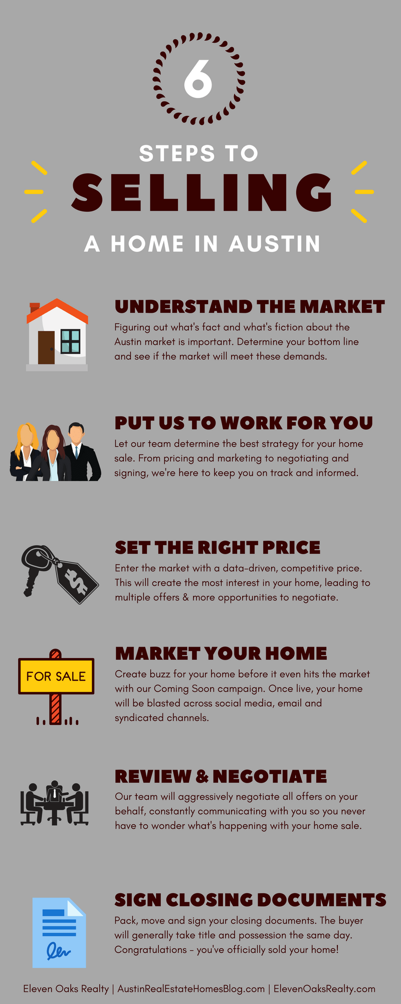 6 Steps to Selling a Home in Austin