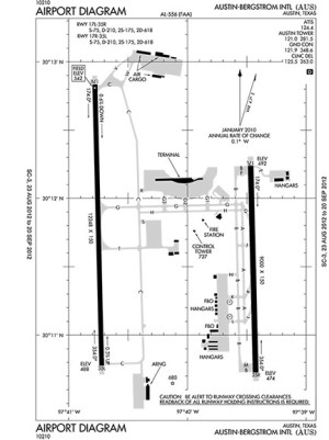 General Aviation Aircraft (including transport category