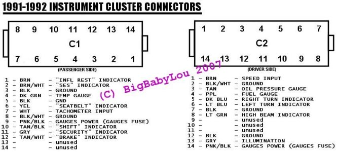 Wiring Diagrams For 1992 Chevy Trucks - Wiring Diagram on 2003 chevy silverado instrument cluster wiring diagram, audi instrument cluster wiring diagram, chevy truck instrument cluster assembly, chevy truck body diagram, 2004 chevy silverado instrument cluster wiring diagram, ford instrument cluster wiring diagram,