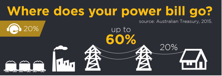 How does your power company charge your electricity bill - Solar Power Feed-in Tariff - ASQ