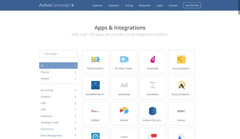 Dashboard integrazioni ActiveCampaign