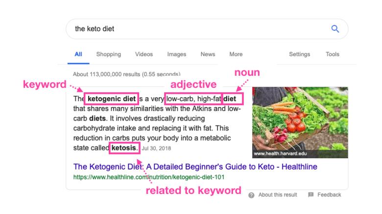 Quindi diamo un'occhiata a una struttura semantica. Ciò che intendo è che Google utilizza una semplice elaborazione del linguaggio, riconosce parole, sinonimi e struttura di base. È ragionevole supporre che miri a riconoscere parti di contenuto che assomigliano maggiormente a una struttura logica di una risposta a un particolare tipo di parola chiave. Facciamo il nostro esempio. Come sarebbe una risposta a