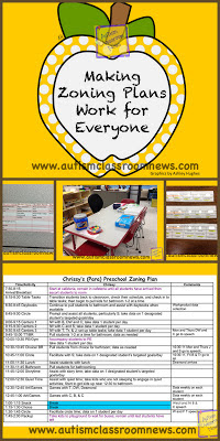 Making Zoning Plans Work for Everyone: Back to School Setting Up Classrooms for Students with Autism