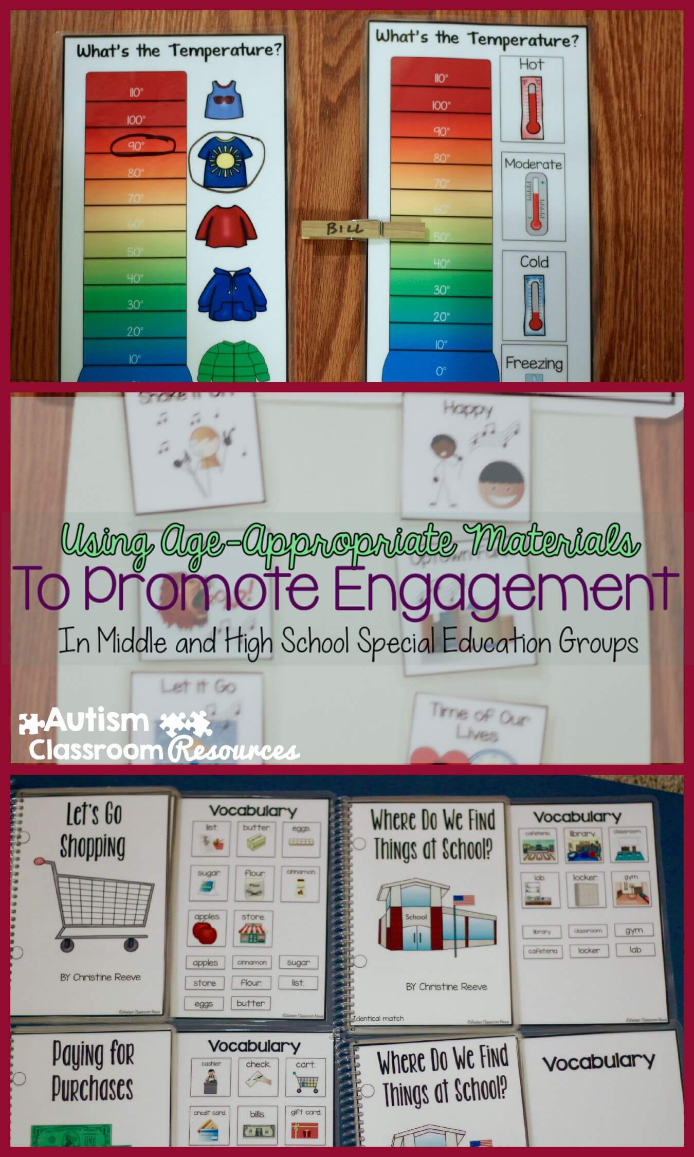Promoting Engagement Using Age Appropriate Materials In Middle And High School Special Education