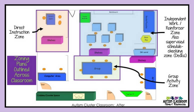 Classroom Design For Autism ~ Staff zoning plans answers to frequently asked