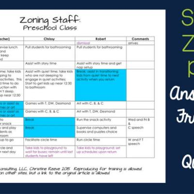 Staff Zoning Plans: Answers to 7 Frequently Asked Questions
