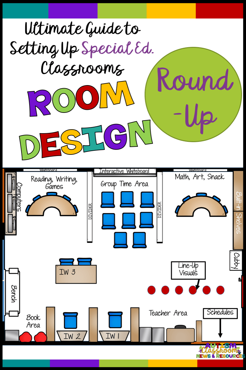 I've rounded up all my posts on classroom design and setting up the physical environment of the special education classroom. Lots of floor plans and descriptions for all different ages. #autismclassroom