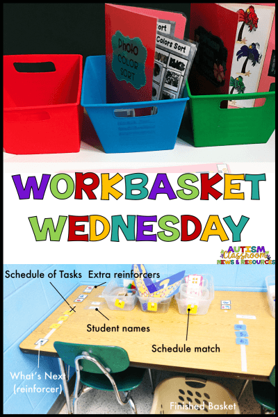 This post is the mega collection of all things work basket related. If you use structured work systems or independent work systems in your classroom (from TEACCH), this link up of posts will provide you with endless ideas for new tasks.