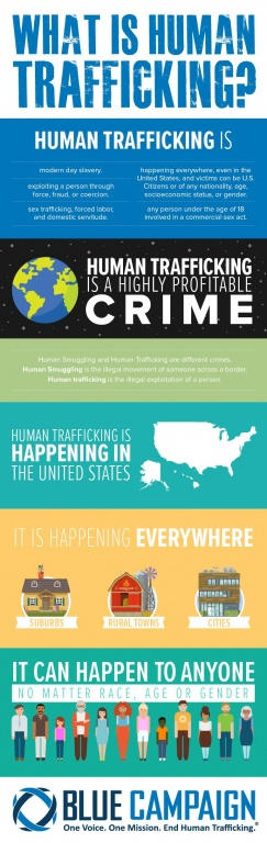 Human Trafficking Blue Campaign