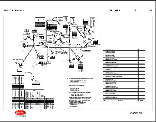 1999 peterbilt 379 headlight wiring diagram wiring diagram peterbilt 379 cab wiring diagram image about