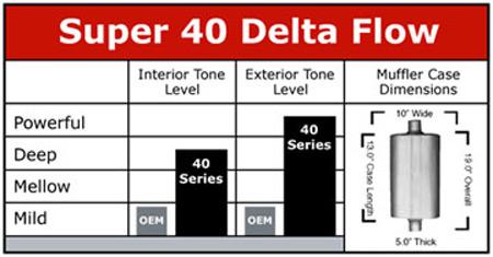 flowmaster super 40 series muffler
