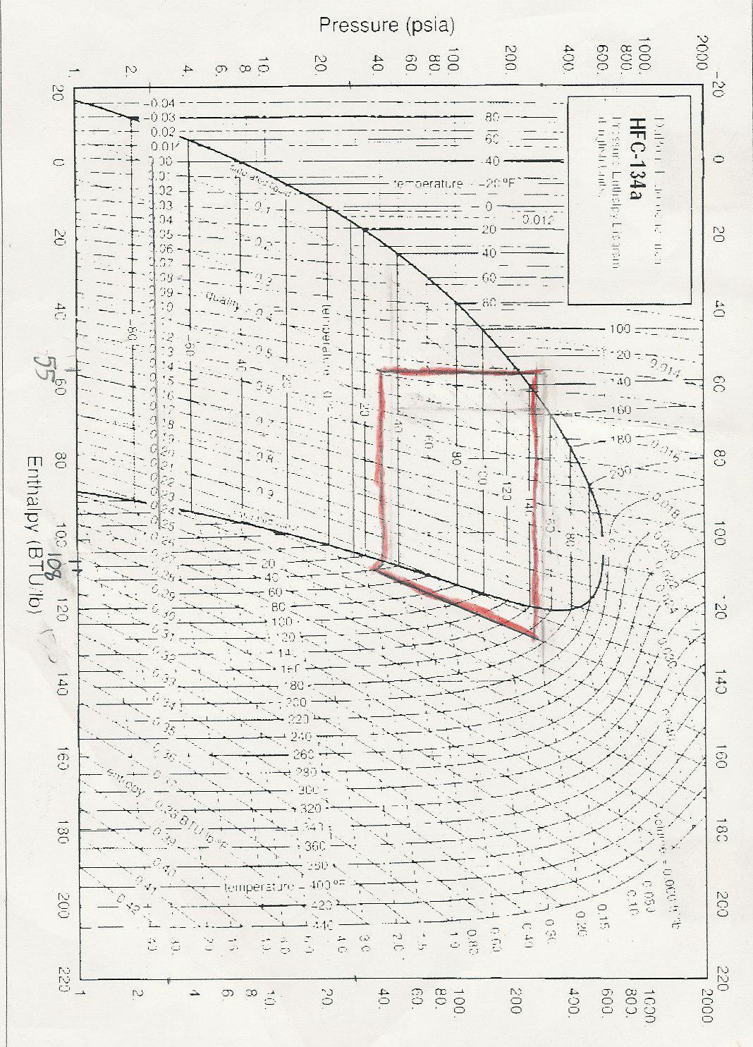 134a Refrigerant Pressure Temperature Chart