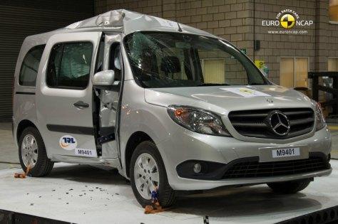 Der Mercedes-Benz Citan. Bildquelle: Euro NCAP