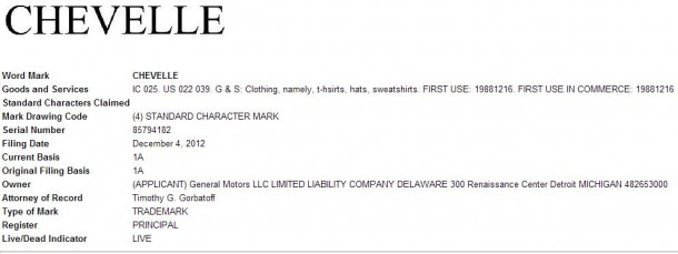 Chevrolet Chevelle trademark filing (1)