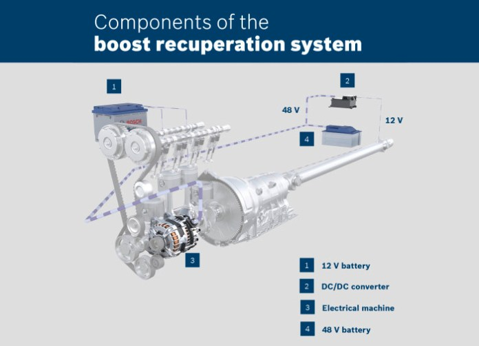 Bosch Boost Recuperation System