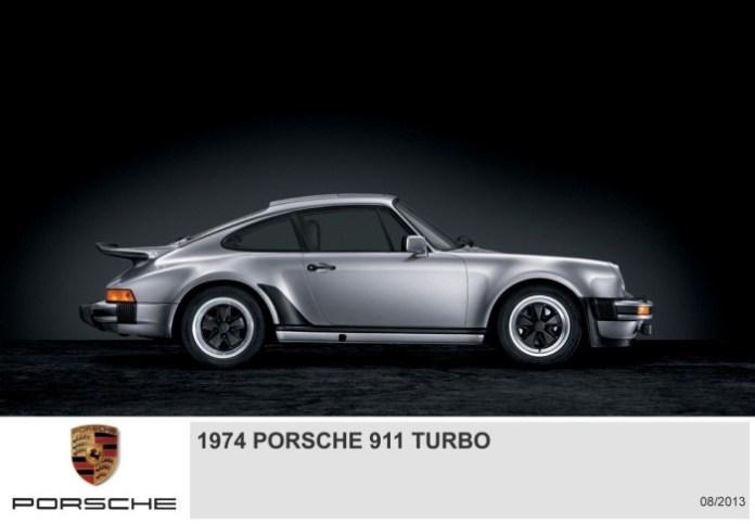 Porsche 911 Turbo Generations (1)