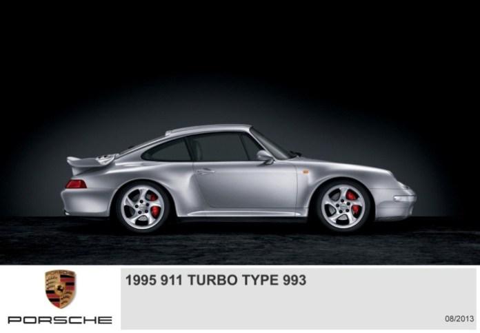 Porsche 911 Turbo Generations (4)