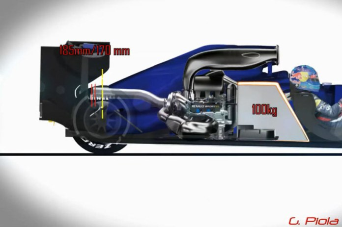 Formula 1 2014 Technical Renderings (28)