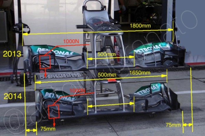 FIA test 2014 front wing