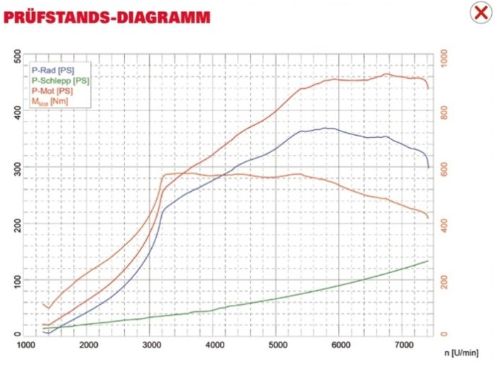 bmw-f82-m4-posts-465-hp-and-577-nm-on-the-dyno-82560_1