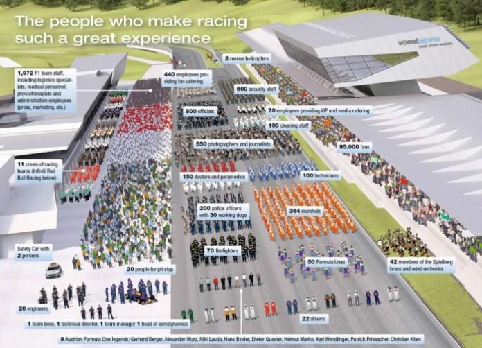 Austrian GP info