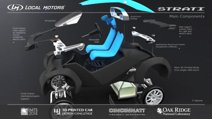 3D printing Local Motors (1)