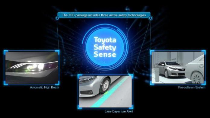 Toyota Safety Sense (3)