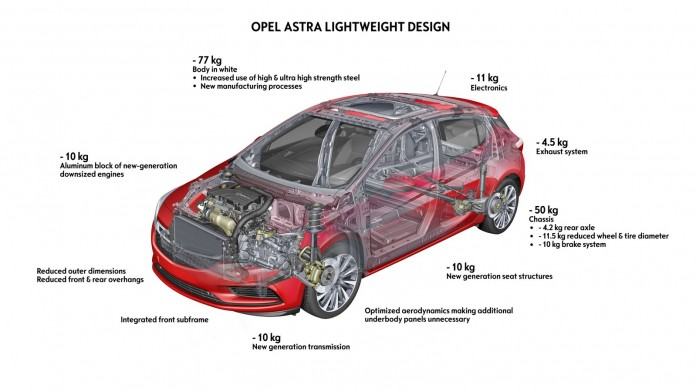 Opel-Astra-297387(1)