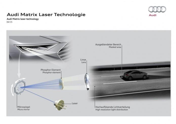 Audi lighting tech 2