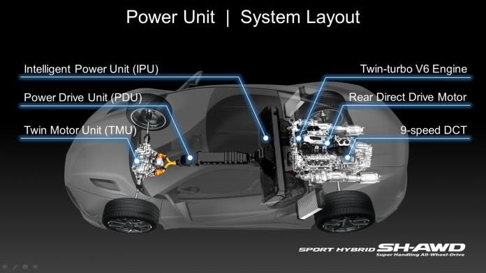 2017 Acura NSX - 065 - Power Unit Layout