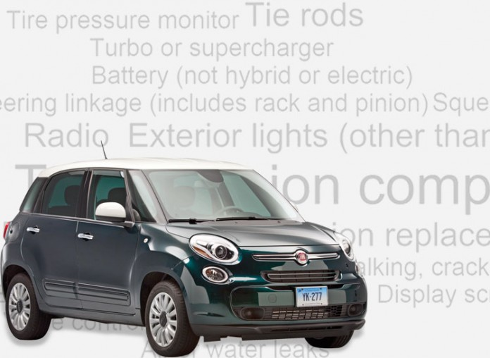 CR-Cars-II-500L-Word-Cloud-10-15
