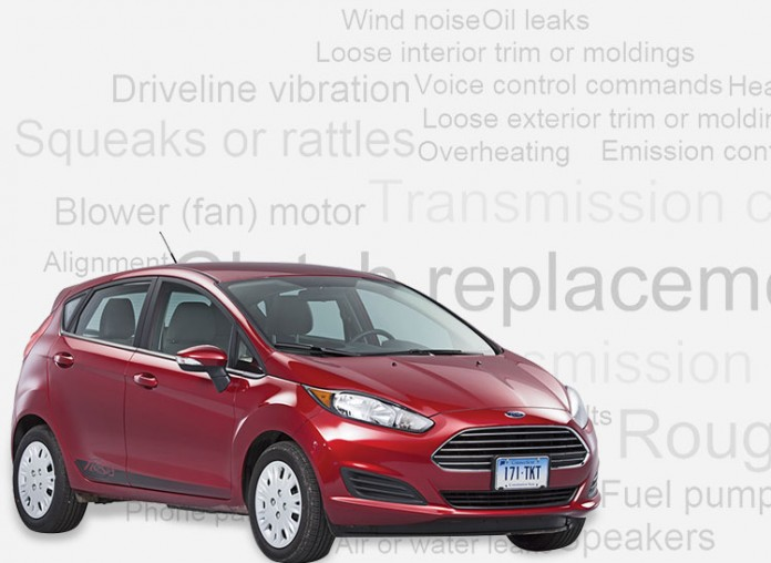 CR-Cars-II-Fiesta-Word-Cloud-10-15