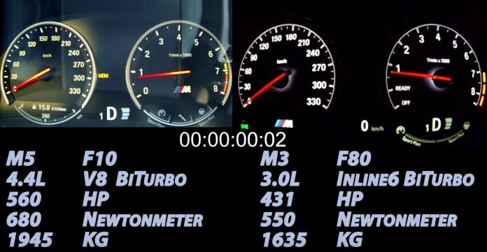 BMW M5 Vs M3