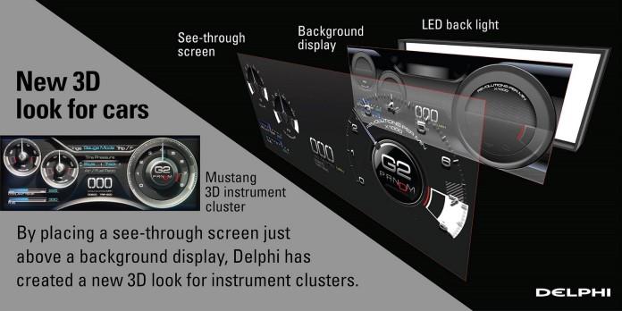 delphi_3d_cluster-infographic